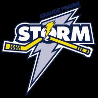 Thread Contributor: Storm